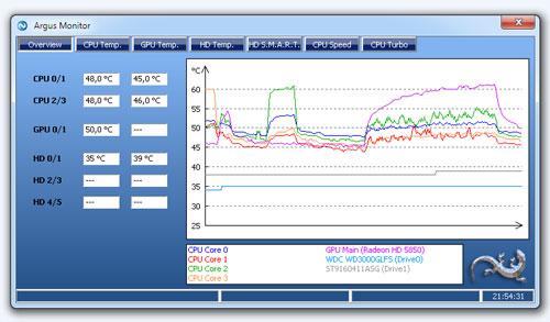 Argus Monitor 2.0.17