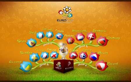 Hinh nen may tinh Euro 2012