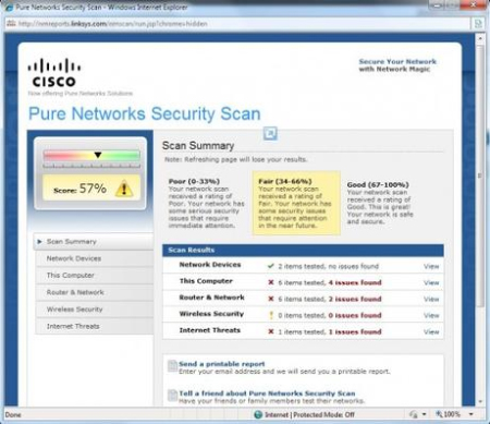 Pure Networks Security Scan